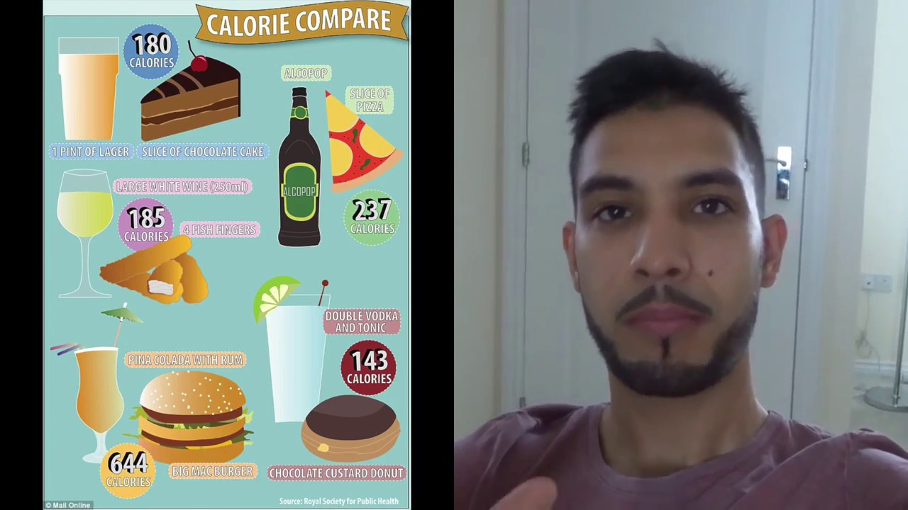 AMAZING-5-reasons-your-NOT-losing-FAT-best-way-to-lose-weight-2016